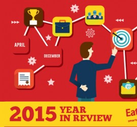 EatOye The Year In Review
